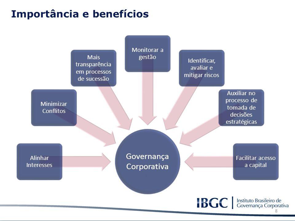 Importância e benefícios