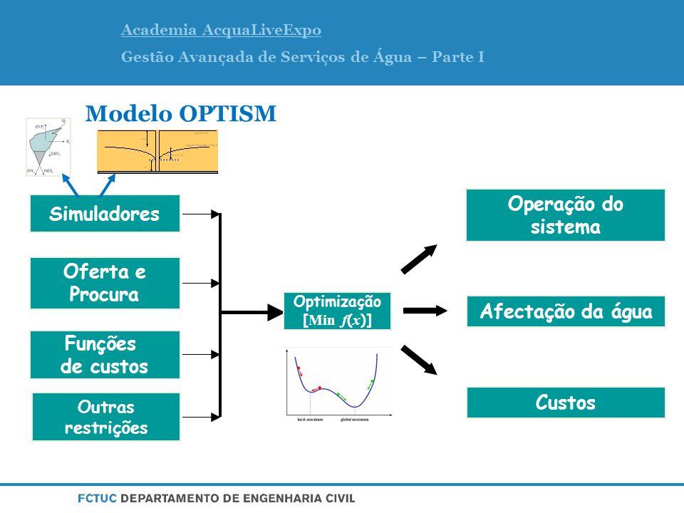 Exemplo de aplicação Sistema multimunicipal de abastecimento de água do Algarve