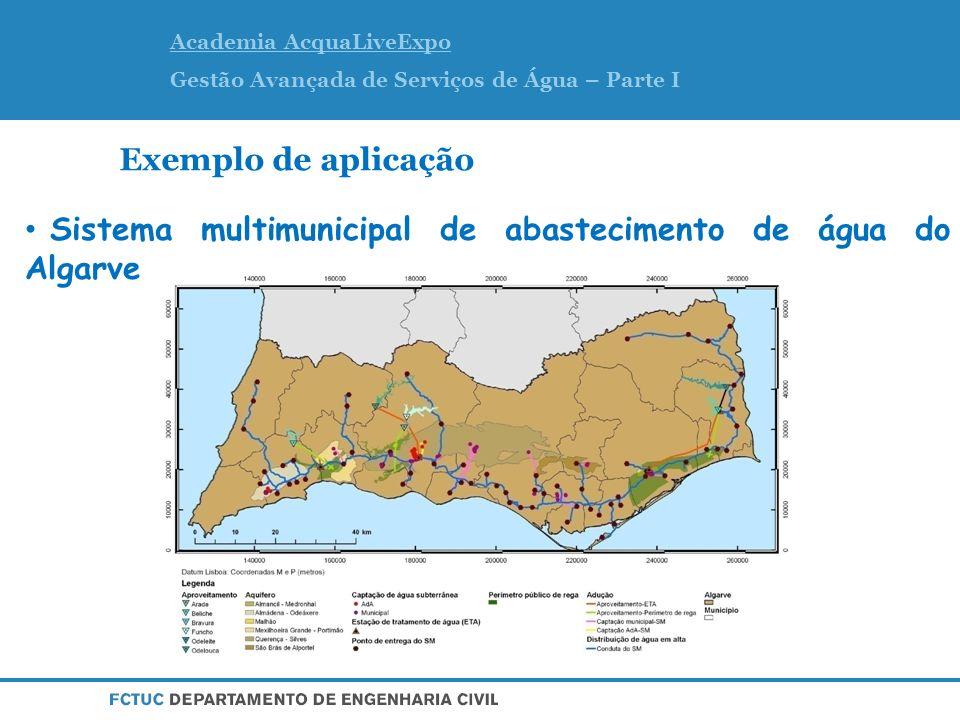 Exemplo de aplicação Optimização da operação do SMAA no período pré-Odelouca