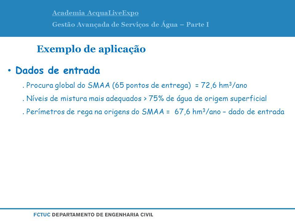 Exemplo de aplicação Dados de entrada