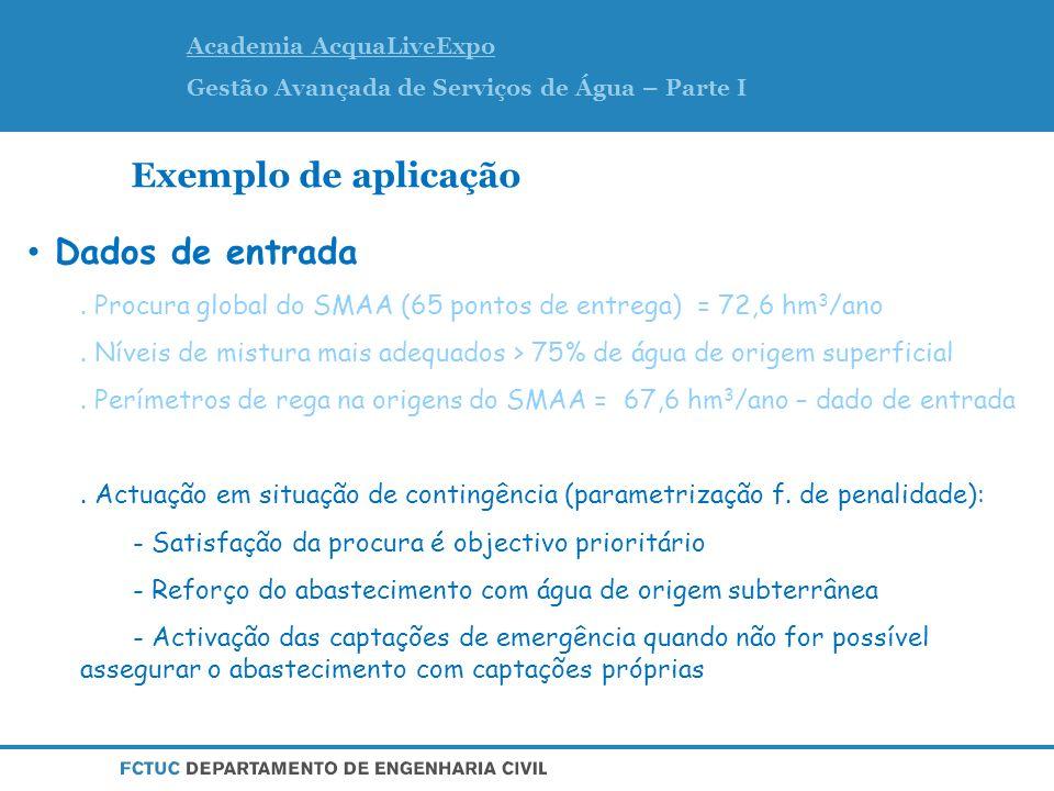 Exemplo de aplicação Interface gráfica para entrada de dados – MS Excel