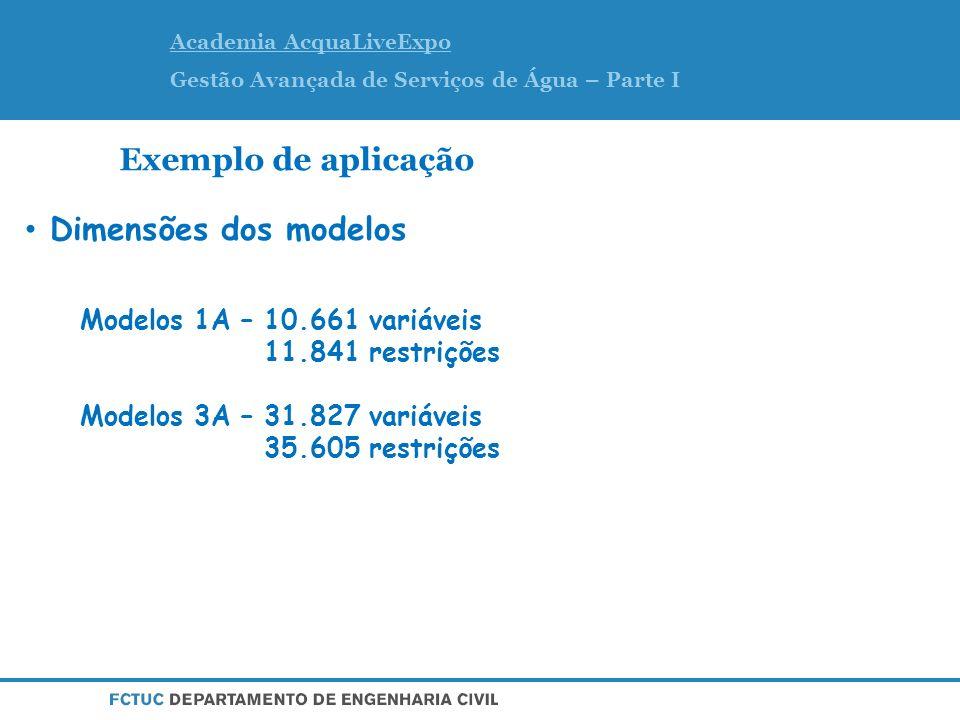 Exemplo de aplicação HID_REAL (2003/2004 + 2004/2005 + 2005/2006)+ 1A (Gestão anual) Minimização dos custos de.