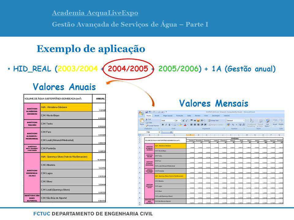 Exemplo de aplicação HID_REAL (2003/2004 + 2004/2005 + 2005/2006) + 1A (Gestão anual) Minimização dos custos de operação.
