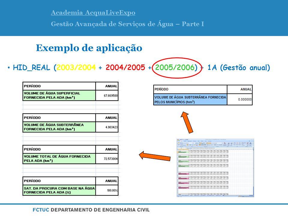 Exemplo de aplicação Gestão anual - 1A