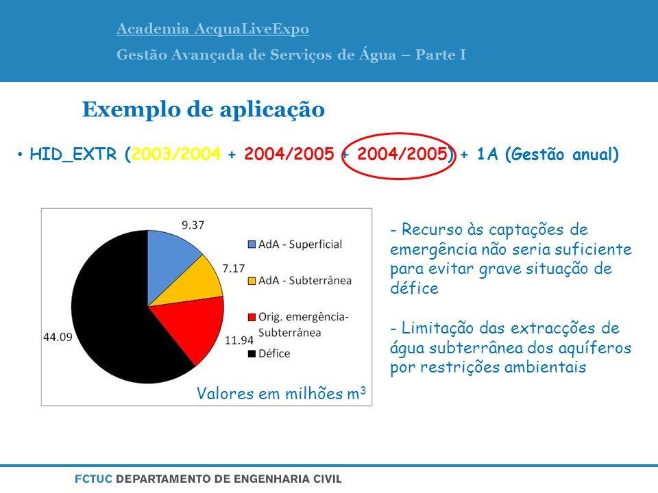 Exemplo de aplicação HID_EXTR (2003/2004 + 2004/2005 + 2004/2005) – 1A vs. 3A. Gestão anual - 1A.