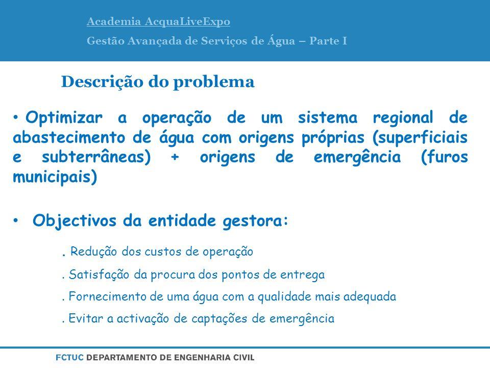 Modelo decisional x: variáveis de decisão f: função objectivo