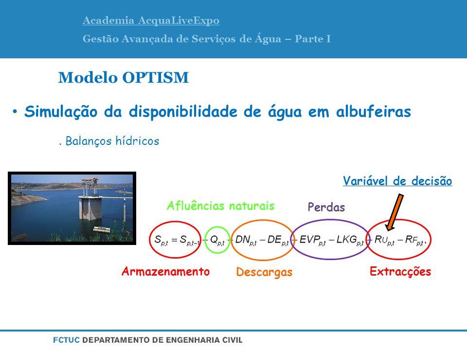 Modelo OPTISM Simulação da disponibilidade de água em albufeiras.