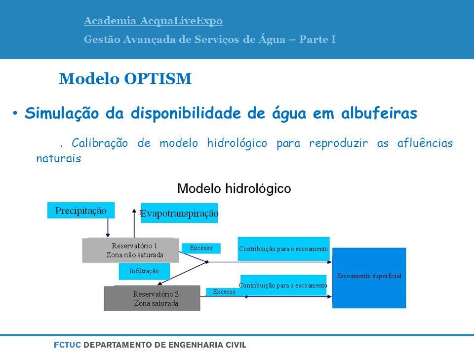 calibração do modelo hidrológico