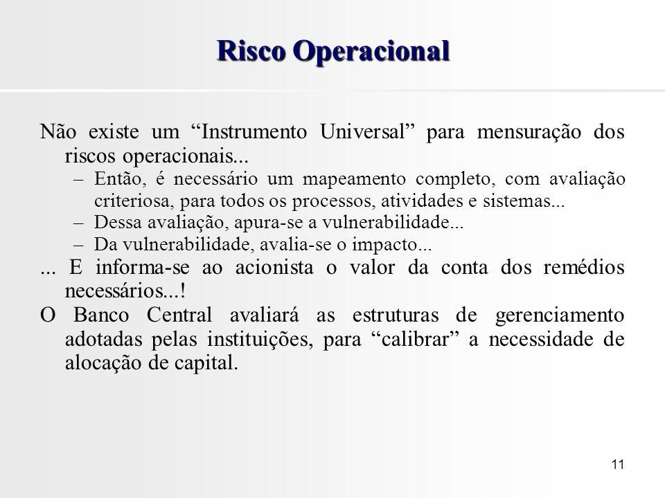 Risco Operacional Não existe um Instrumento Universal para mensuração dos riscos operacionais...
