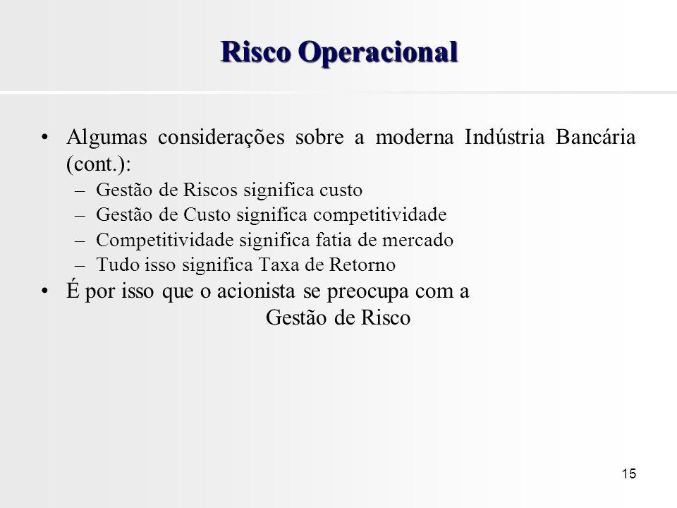 Risco Operacional Algumas considerações sobre a moderna Indústria Bancária (cont.): Gestão de Riscos significa custo.