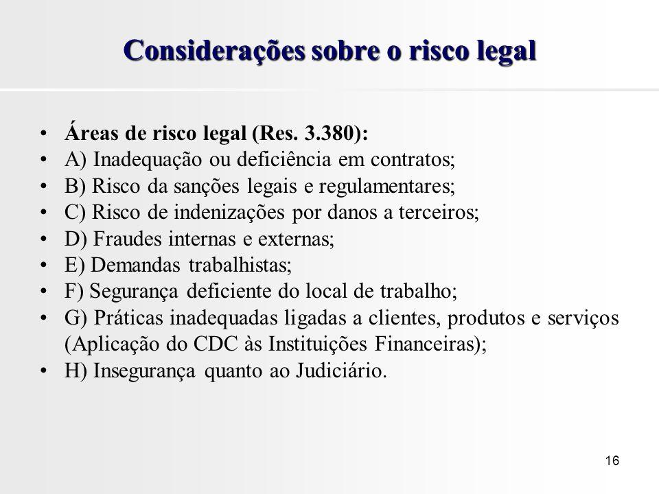 Considerações sobre o risco legal
