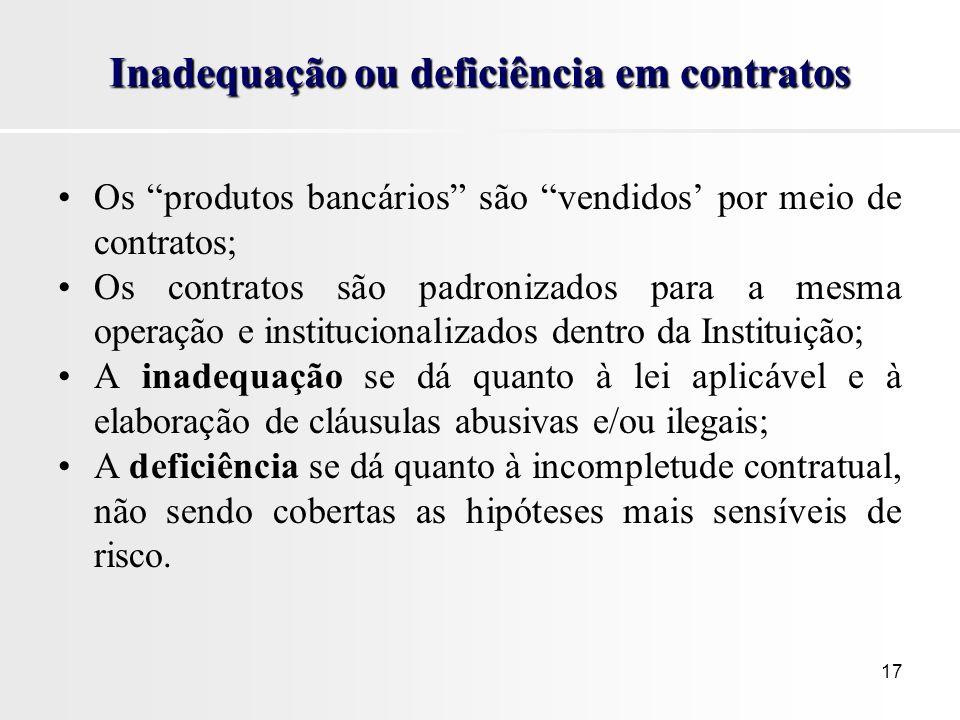 Inadequação ou deficiência em contratos
