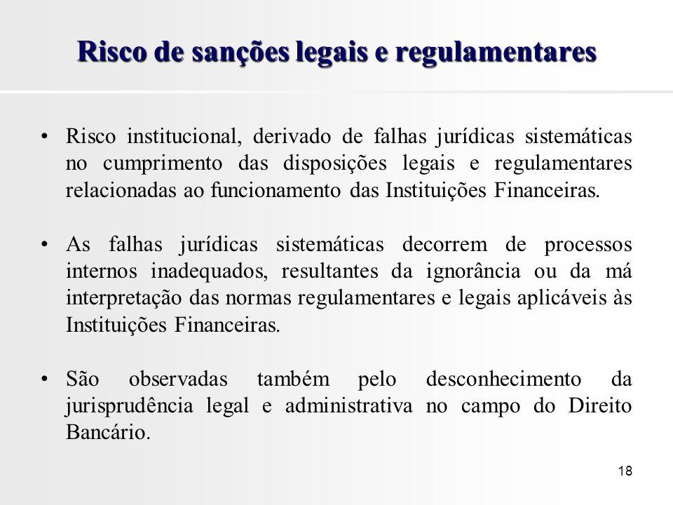 Risco de sanções legais e regulamentares
