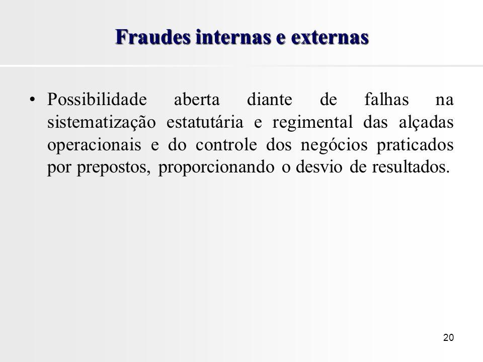 Fraudes internas e externas