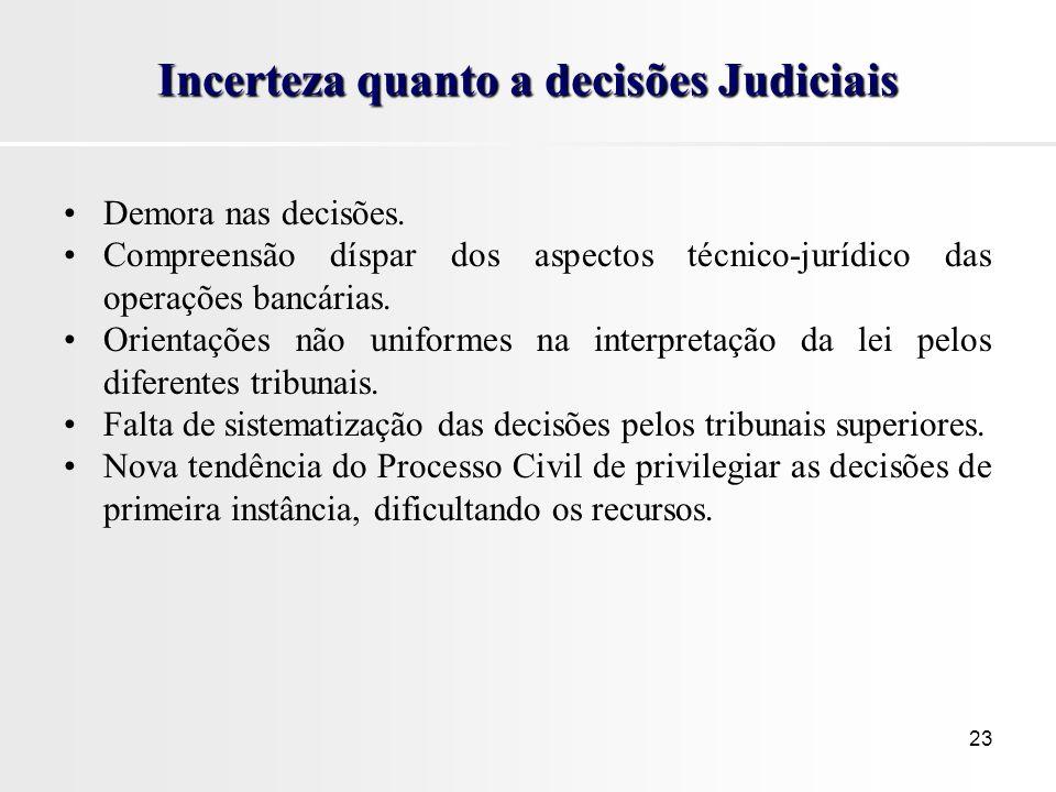 Incerteza quanto a decisões Judiciais