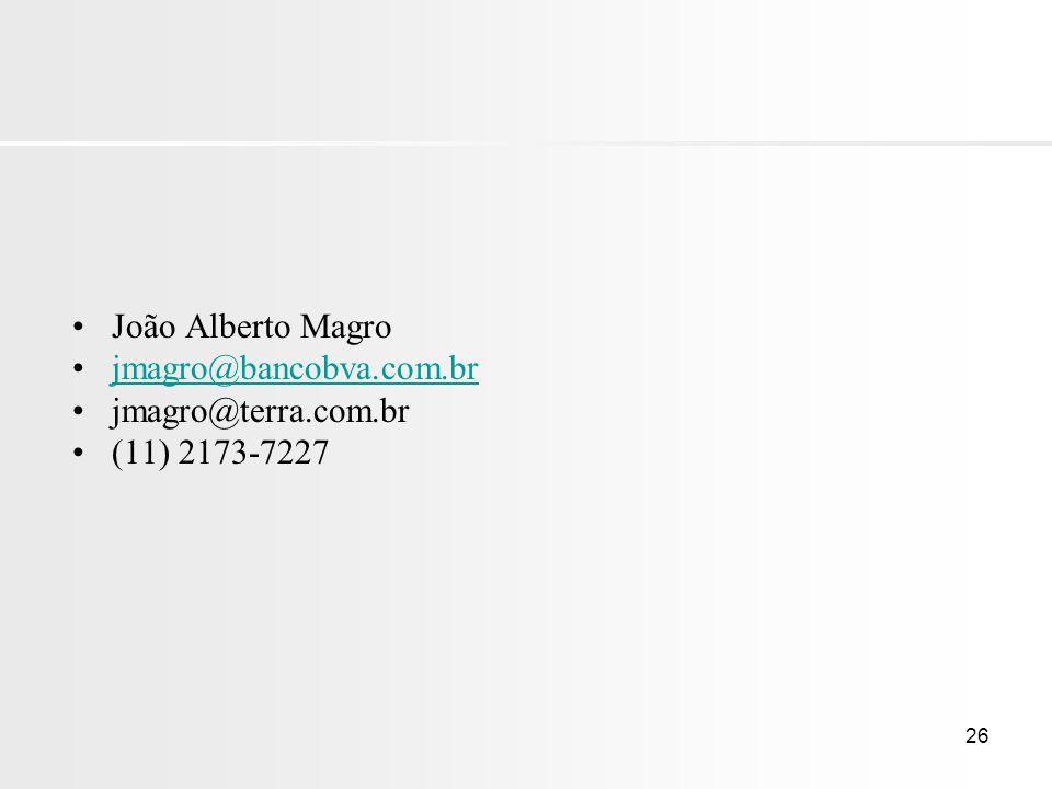 João Alberto Magro jmagro@bancobva.com.br jmagro@terra.com.br (11) 2173-7227