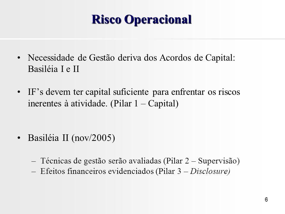 Risco Operacional Basiléia II (nov/2005)