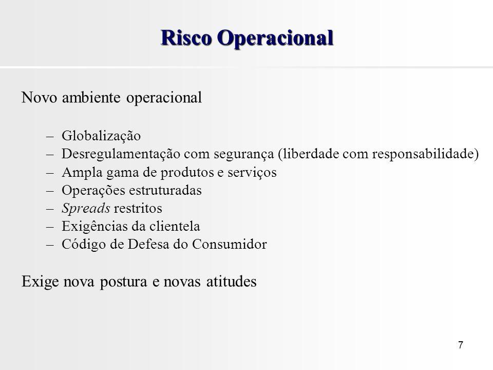 Risco Operacional Novo ambiente operacional