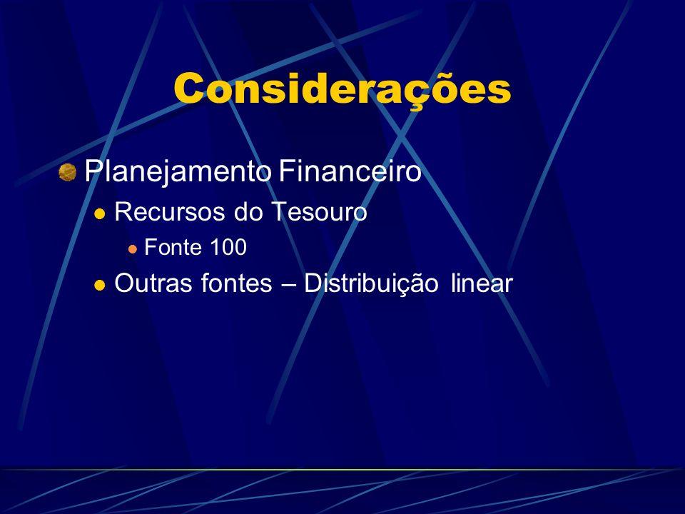 Considerações Planejamento Financeiro Recursos do Tesouro