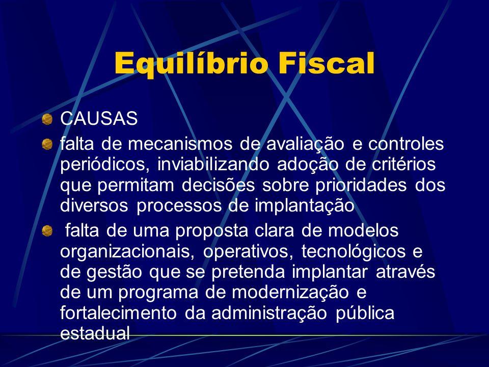 Equilíbrio Fiscal CAUSAS