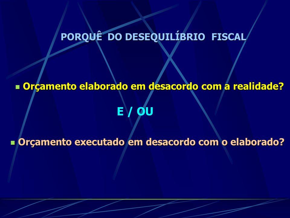 E / OU PORQUÊ DO DESEQUILÍBRIO FISCAL