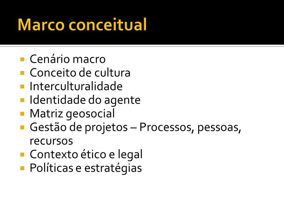 Marco conceitual Cenário macro Conceito de cultura Interculturalidade