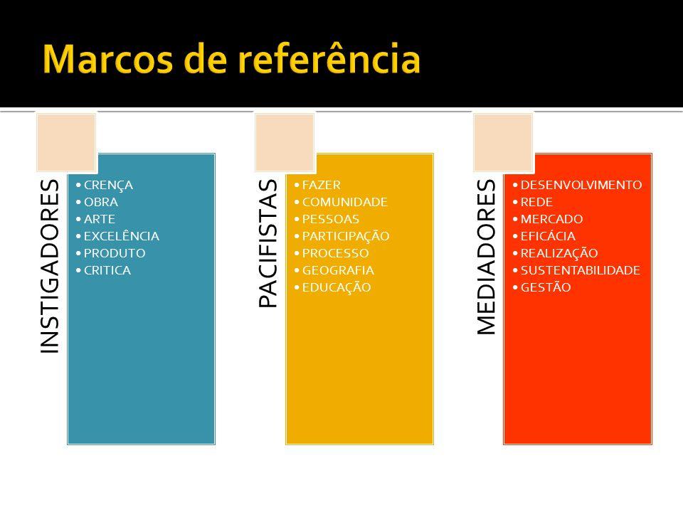 Marcos de referência MARCOS DE REFERÊNCIA 05/11/09 INSTIGADORES CRENÇA