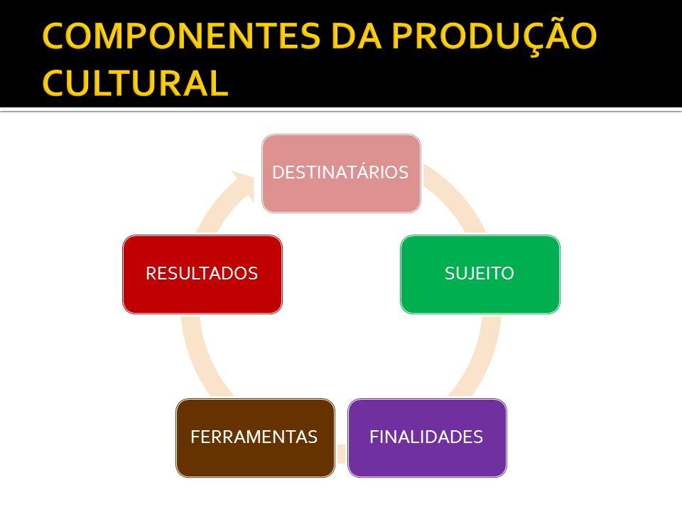 COMPONENTES DA PRODUÇÃO CULTURAL