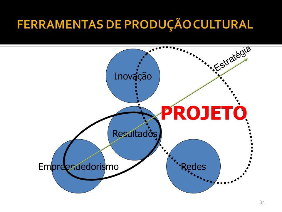 FERRAMENTAS DE PRODUÇÃO CULTURAL