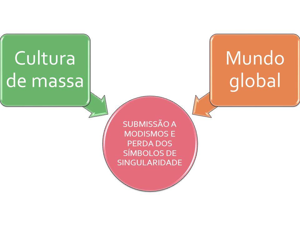 SUBMISSÃO A MODISMOS E PERDA DOS SÍMBOLOS DE SINGULARIDADE