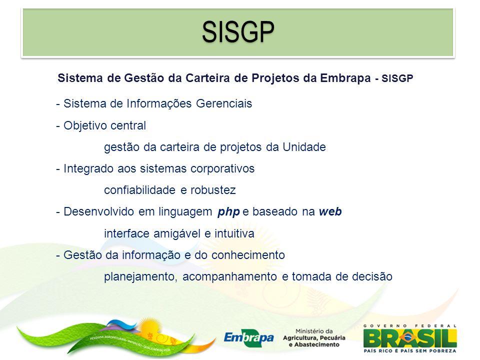 Sistema de Gestão da Carteira de Projetos da Embrapa - SISGP
