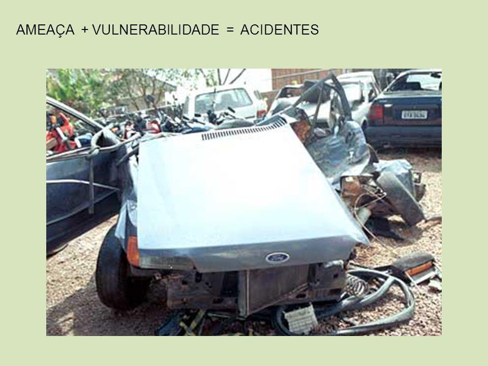 AMEAÇA + VULNERABILIDADE = ACIDENTES
