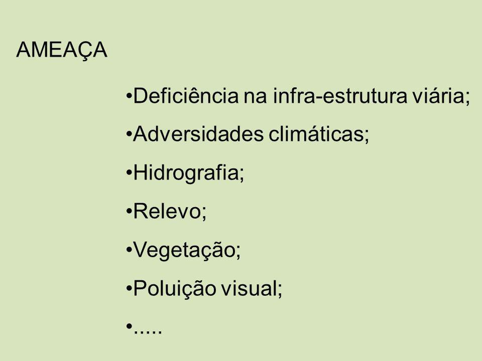 AMEAÇA Deficiência na infra-estrutura viária; Adversidades climáticas; Hidrografia; Relevo; Vegetação;