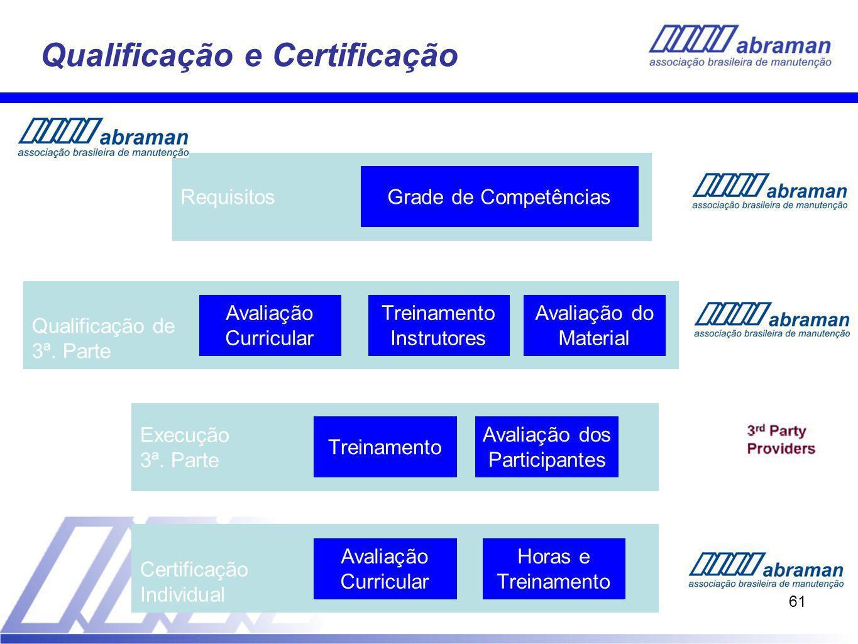 Qualificação e Certificação