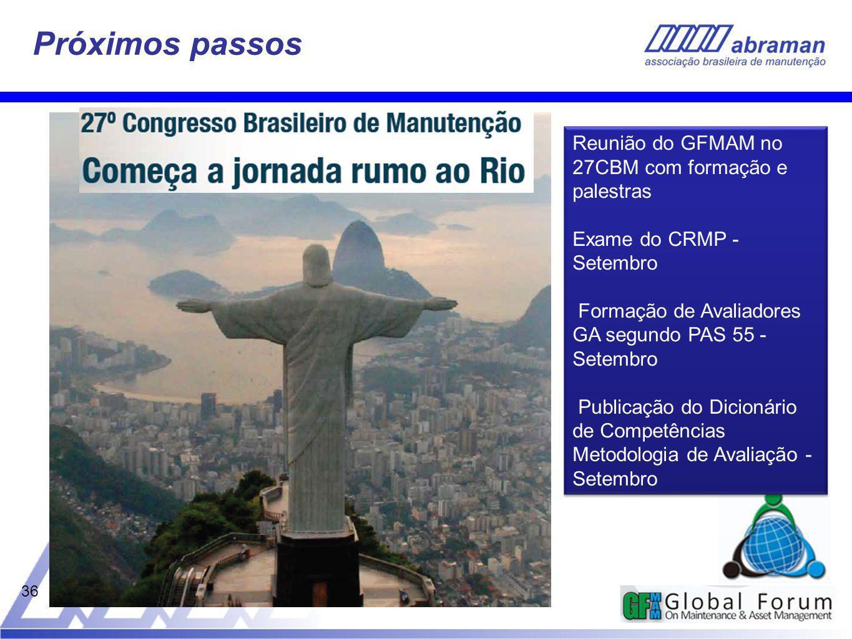 Próximos passos Reunião do GFMAM no 27CBM com formação e palestras