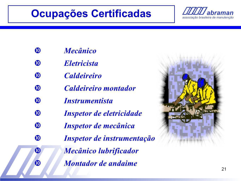Ocupações Certificadas