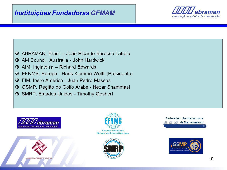 Instituições Fundadoras GFMAM