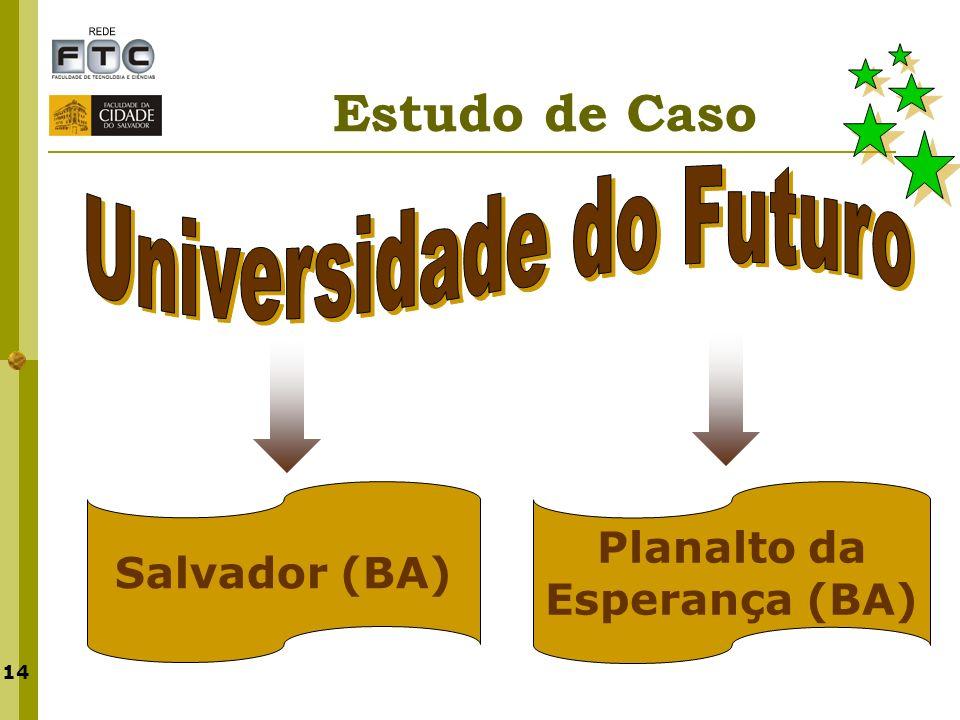 Universidade do Futuro