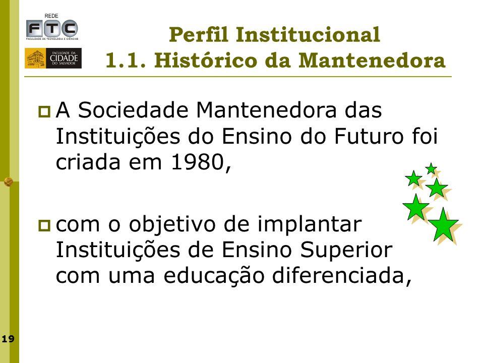 Perfil Institucional 1.1. Histórico da Mantenedora