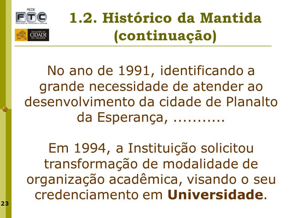 1.2. Histórico da Mantida (continuação)