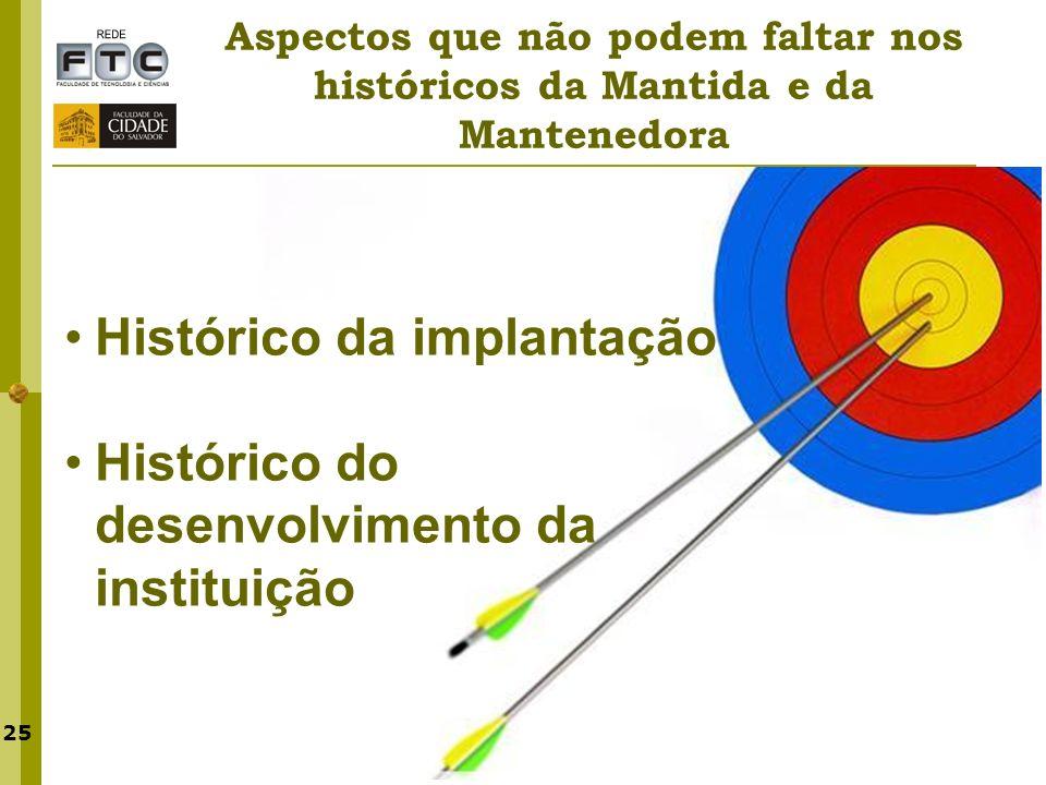 Histórico da implantação Histórico do desenvolvimento da instituição