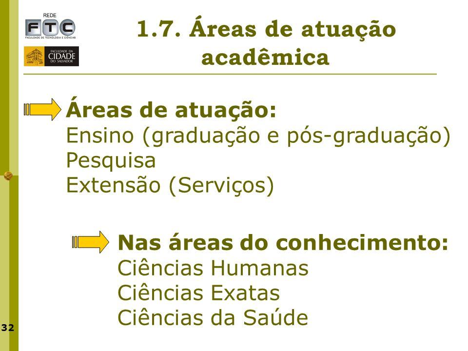 1.7. Áreas de atuação acadêmica