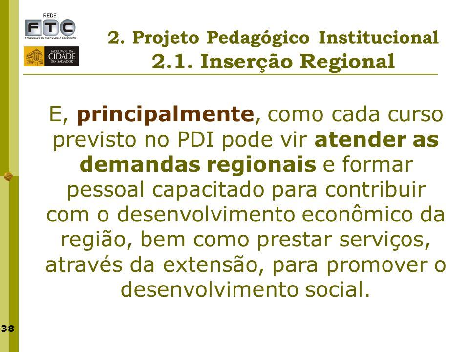 2. Projeto Pedagógico Institucional 2.1. Inserção Regional