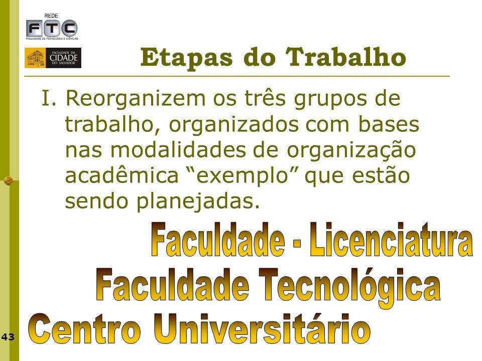 Etapas do Trabalho Faculdade - Licenciatura Faculdade Tecnológica