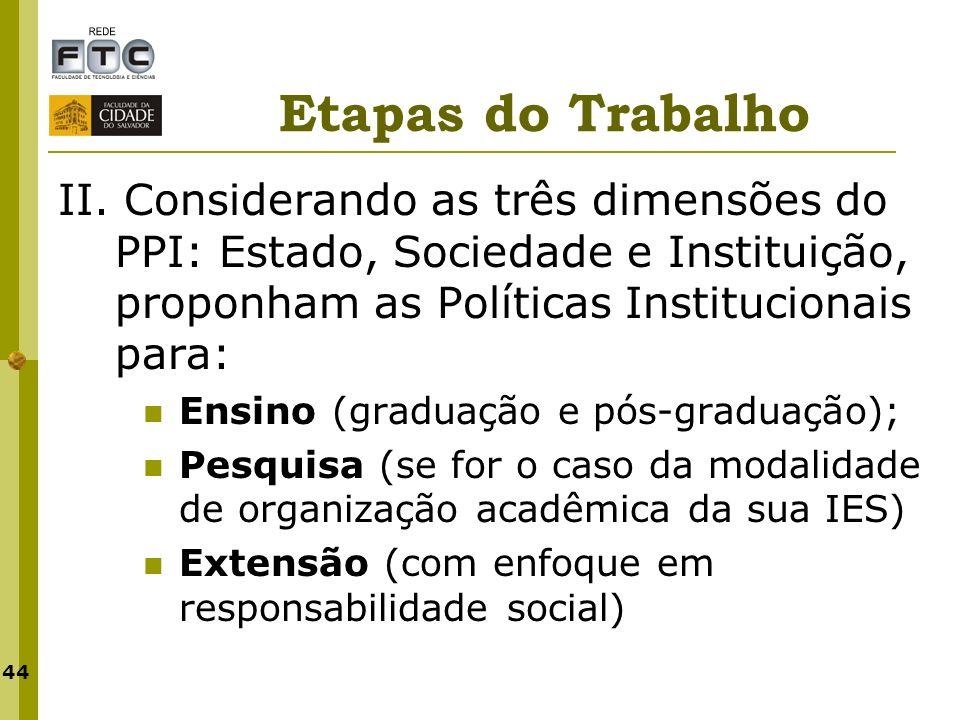 Etapas do Trabalho II. Considerando as três dimensões do PPI: Estado, Sociedade e Instituição, proponham as Políticas Institucionais para: