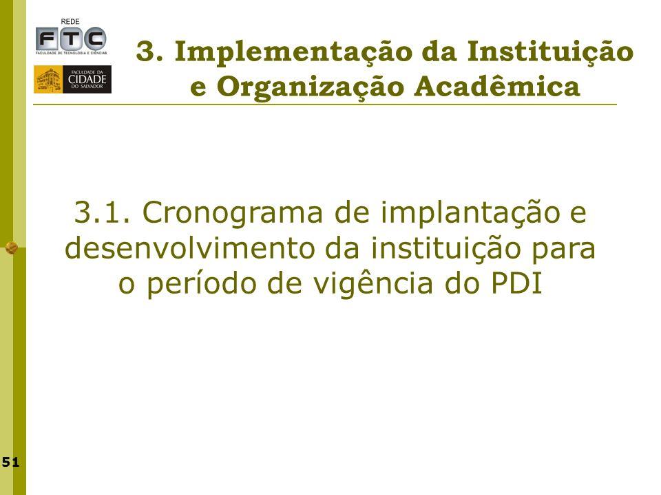 3. Implementação da Instituição e Organização Acadêmica