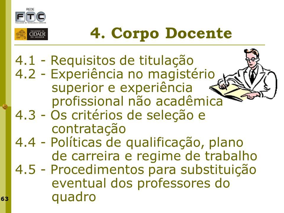 4. Corpo Docente 4.1 - Requisitos de titulação