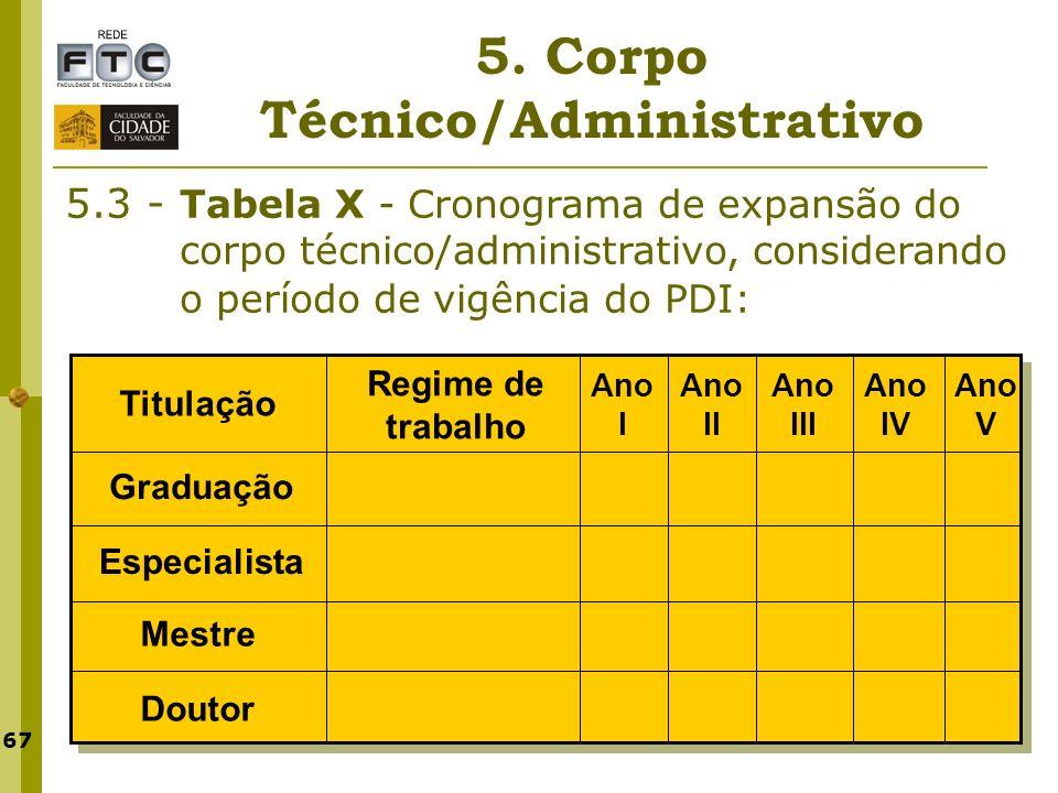 5. Corpo Técnico/Administrativo
