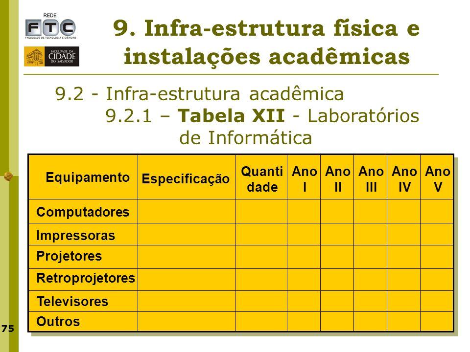 9. Infra-estrutura física e instalações acadêmicas