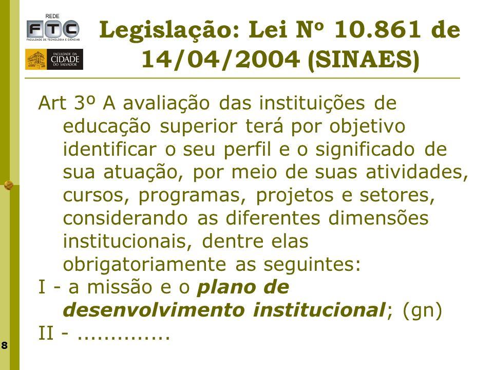 Legislação: Lei No 10.861 de 14/04/2004 (SINAES)